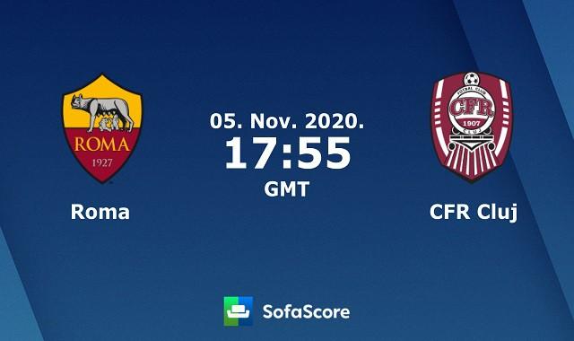 Soi kèo bóng đá trận AS Roma vs CFR Cluj, 0:55 – 06/11/2020