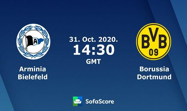 Soi kèo bóng đá trận Arminia Bielefeld vs Borussia Dortmund, 21:30 – 31/10/2020