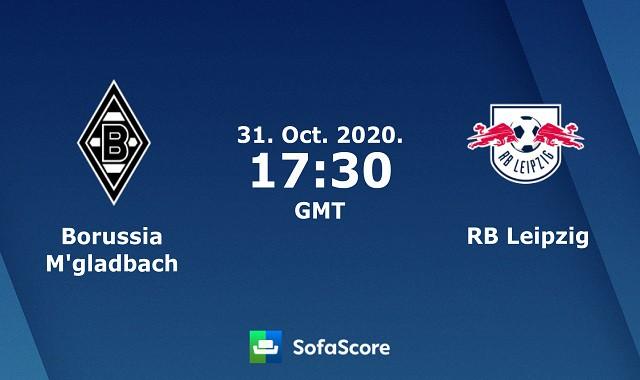 Soi kèo bóng đá trận Borussia M'gladbach vs RB Leipzig, 0h30 – 01/11/2020